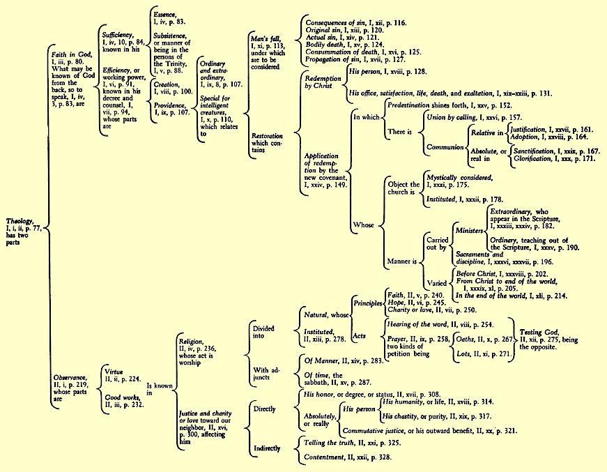 Puritan Theology_11.jpg