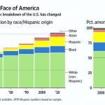 The Latino Population Boom US_0.jpg