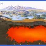 Yellowstone is an active volcano. Surface features such as geysers and ...