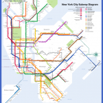 colombia subway map  0 150x150 Colombia Subway Map