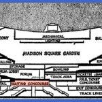 madison subway map 0 150x150 Madison Subway Map