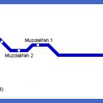 mecca 150x150 Jeddah Subway Map