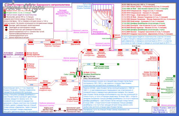 tm baku Baku Sumqayit Map