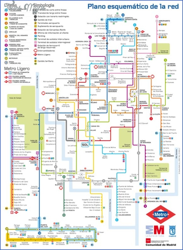 madrid metro 1 Spain Subway Map
