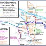 oregon subway map 4 150x150 Oregon Subway Map