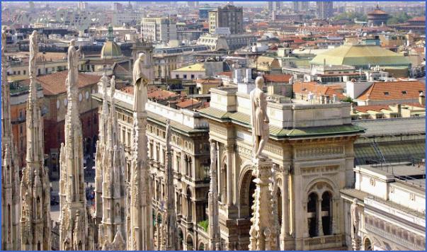 travel to milan 5 Travel to Milan