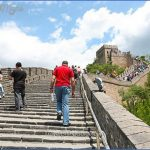 beijing travel guide 7 150x150 Beijing Travel Guide