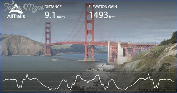 Golden Gate Bridge Map Distances _0.jpg