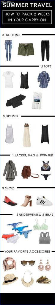 CLOTHES IN YOUR CARRY-ON FOR TRAVEL_0.jpg