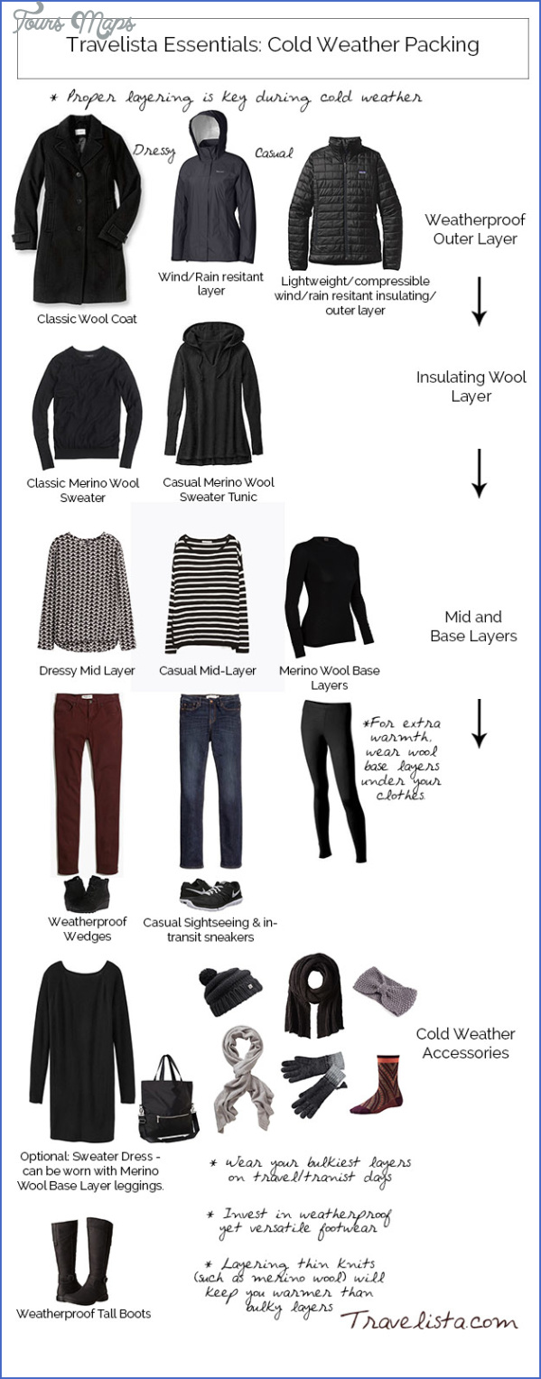 how to layer clothing for travel 7 HOW TO LAYER CLOTHING FOR TRAVEL
