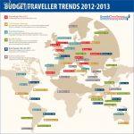 budget traveller trends 2012 13 150x150 Best Travel Destinations Budget
