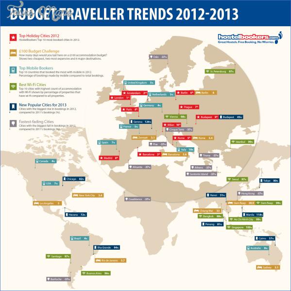 budget traveller trends 2012 13 Best Travel Destinations Budget