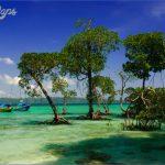 govind nagar beach wtg0116 itokvstxnlfj 150x150 Best Travel Destinations With 2 Year Old
