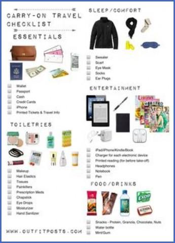 dbbdb71b20044fce47a74d10d291bdb3 packing list for vacation packing list for travel WEEKEND CARRY ON Travel Packing Guide