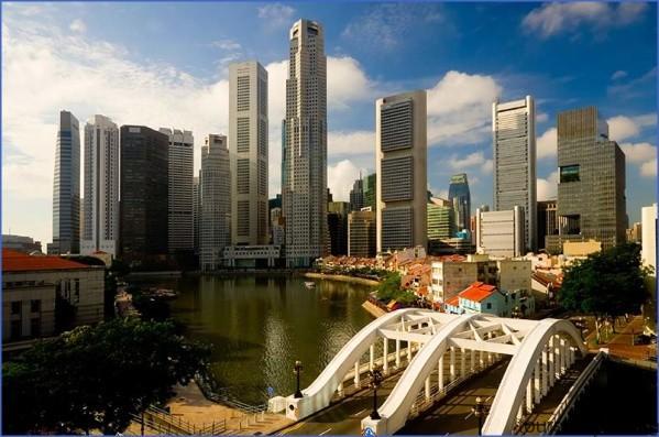 singaporeskyline2 Singapore Travel Guide   City of the Future