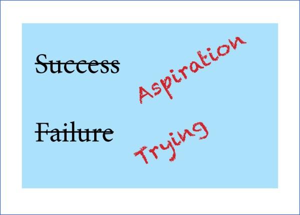 finding failure 11 Finding Failure