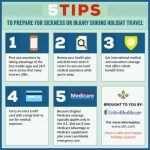 holiday travel tip how to plan for your holiday trip 7 150x150 Holiday Travel Tip  How to Plan for Your Holiday Trip