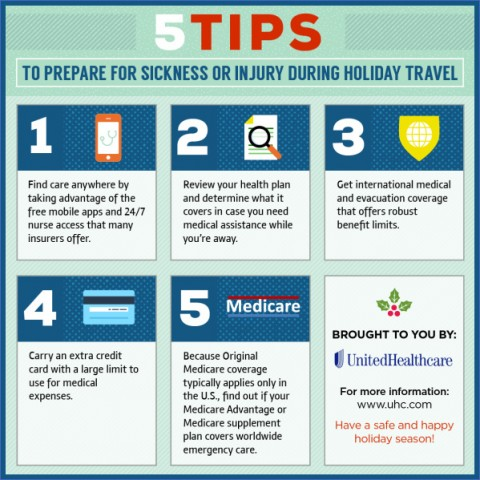 holiday travel tip how to plan for your holiday trip 7 Holiday Travel Tip  How to Plan for Your Holiday Trip