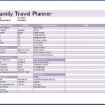 how to plan a family vacation 9 150x150 How to Plan a Family Vacation