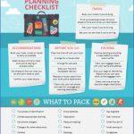 how to plan a vacation 6 150x150 How to Plan a Vacation