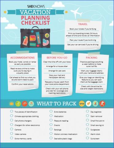 how to plan a vacation 6 How to Plan a Vacation