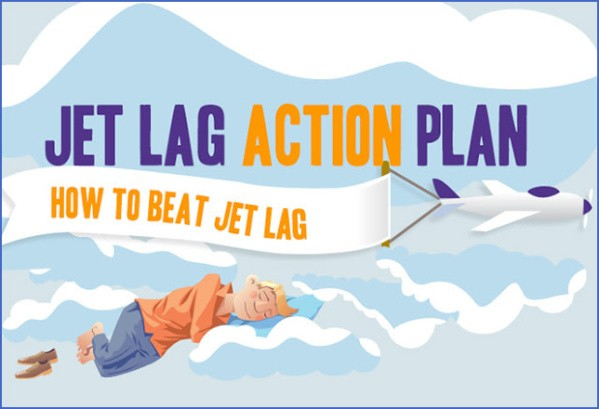 jet lag overview and natural remedies 9 Jet Lag Overview and Natural Remedies