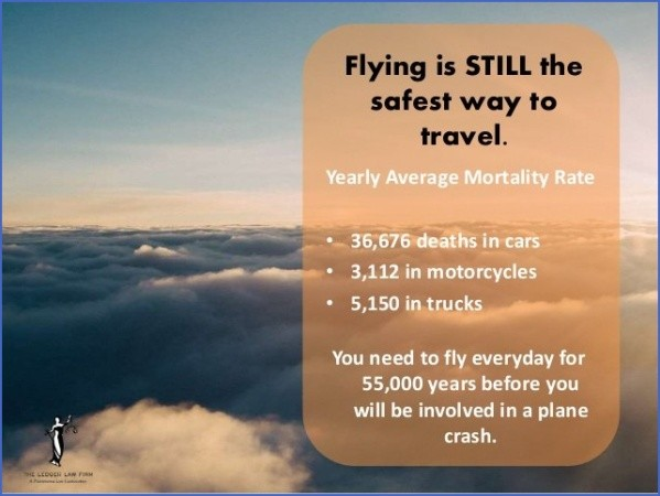 safety tips for traveling to usa 2 Safety Tips For Traveling To Usa