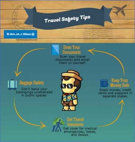 safety tips on traveling 1 Safety Tips On Traveling
