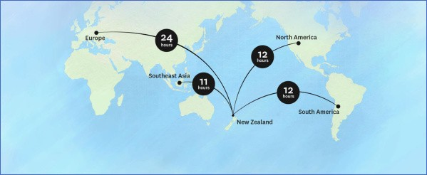 safety tips traveling new zealand 7 Safety Tips Traveling New Zealand