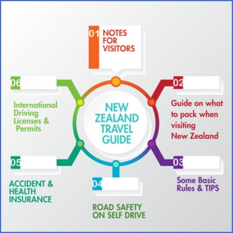 safety tips traveling new zealand 9 Safety Tips Traveling New Zealand