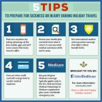 safety tips when traveling 3 150x150 Safety Tips When Traveling