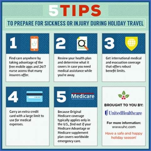 safety tips when traveling 3 Safety Tips When Traveling