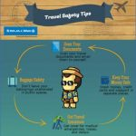 safety tips when traveling 4 150x150 Safety Tips When Traveling