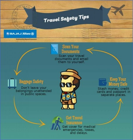 safety tips when traveling 4 Safety Tips When Traveling