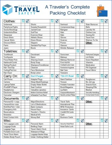 the ultimate travel packing checklist 13 The Ultimate Travel Packing Checklist