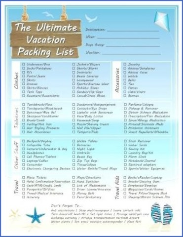 the ultimate travel packing checklist 5 The Ultimate Travel Packing Checklist