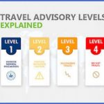 travel advice and advisories for russia 9 1 150x150 Travel Advice And Advisories For Russia