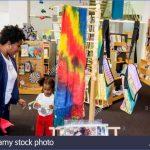 jacksonville museum of contemporary art 15 150x150 Jacksonville Museum of Contemporary Art