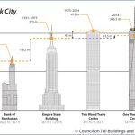 observation decks in usa 5 150x150 Observation Decks in USA