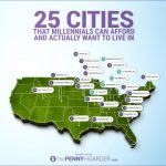 top walking cities in usa 12 150x150 Top Walking Cities in USA