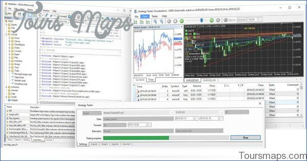 all you need to know about metatrader mac to become pro at online trading 5 All You Need to Know About Metatrader Mac to Become Pro at Online Trading!