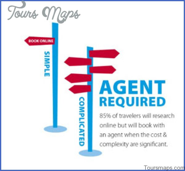 yes you still need a travel agent 0 Yes You Still Need a Travel Agent
